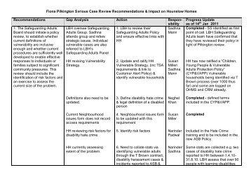 Fiona Pilkington Serious Case Review ... - Hounslow Homes