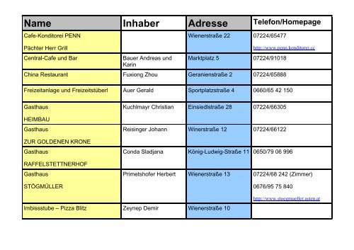 Name Inhaber Adresse Telefon/Homepage