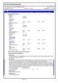 EG-Sicherheitsdatenblatt FÜLL- UND DÄMMSCHAUM - Lugato - Page 4