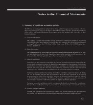 Notes to the Financial Statements - Gab