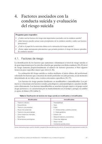 Factores asociados con la CS y evaluación del riesgo suicida