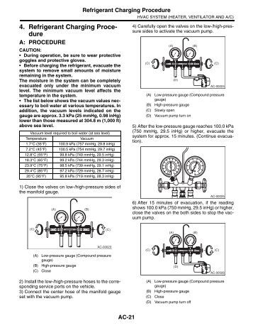 Refrigerant Recovery Procedure Related Keywords