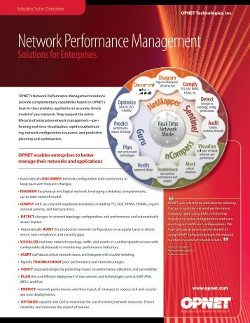 Network Performance Management