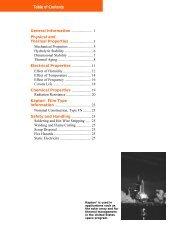 Kapton Data Sheet - Professional Plastics