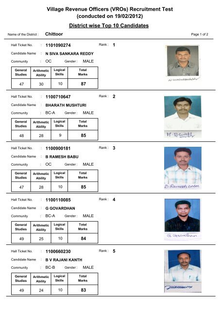 chitoor district toppers list - Indian Shout