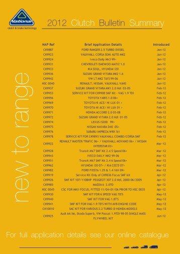 Summary 2012 - National Auto Parts