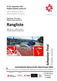 Schlussrangliste LMM Samstag - STV Roggliswil