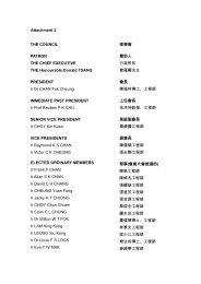 二零一一至二零一二年度理事會名單