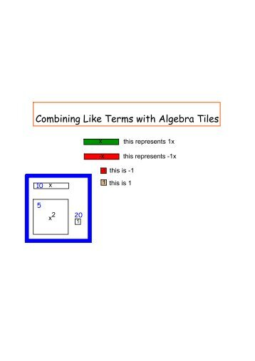 Activity 2 3 1 combining like terms with algebra tiles for Algebra tile template