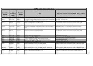 DAFNE Research Database Data Release Log