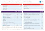 Aanmeldformulier Benchmark en (klant)onderzoeken Wmo ... - Sgbo
