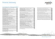 Packliste Jakobsweg - engelhorn sports - sport up your life