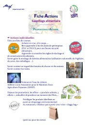 Fiches Actions Gaspillage alimentaire - Unaf