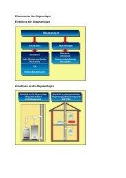 Einteilung der Abgasanlagen Anschluss an die Abgasanlagen
