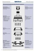 Industrie-Steckverbinder Heavy Duty Connectors - Seite 6