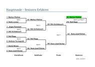 Hauptrunde – Senioren Erfahren - SV Windhagen