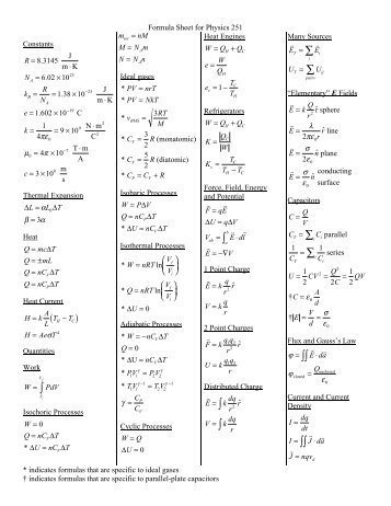Formula Sheet - Web Physics