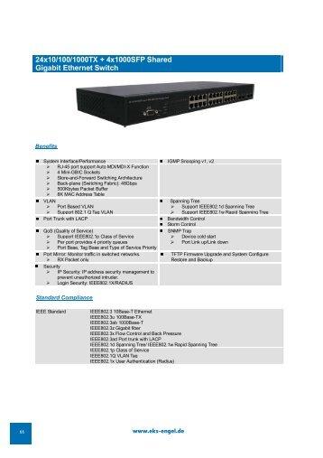 24x10/100/1000TX + 4x1000SFP Shared Gigabit Ethernet ... - ER-Soft