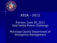 Emergency Management - AESA