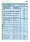 Lernziele/Kannbeschreibungen - Seite 2