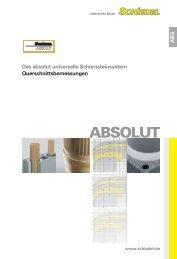 ABSOLUT - TMT GmbH & Co. KG