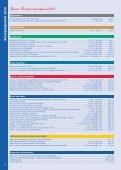 Preis & Leistung - forum-travel.de - Seite 2