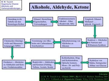 Alkohole, Aldehyde, Ketone - Chemie und ihre Didaktik, Universität ...