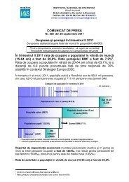 Ocuparea si somajul in trimestrul II 2011
