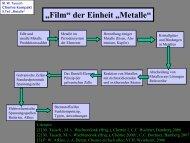 Metalle - Chemie und ihre Didaktik, Universität Wuppertal