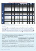 Bratislava - EURO-URHIS2 website - Page 5