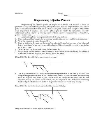 How to    Diagram    Noun Clausespdf