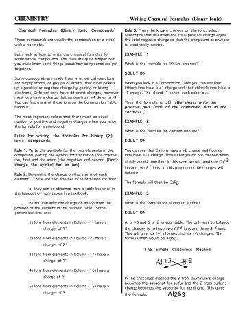 Addition Worksheets : binary addition worksheets pdf ~ Free ...