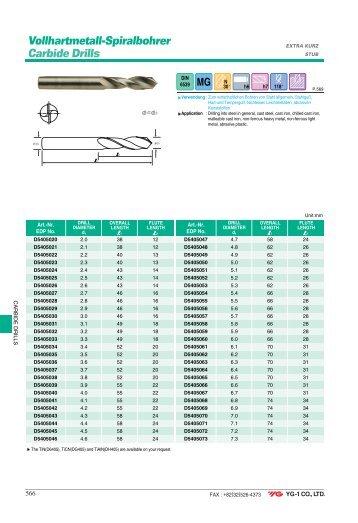Vollhartmetall-Spiralbohrer Carbide Drills