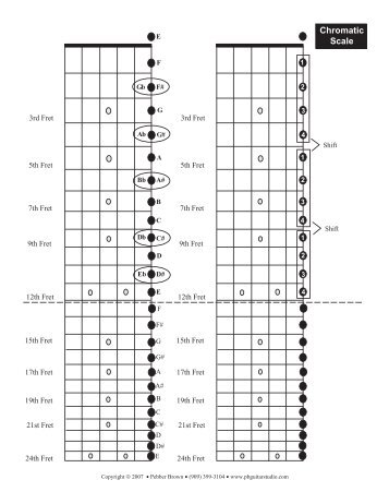 g major scale sequence 2nds pb guitar studios. Black Bedroom Furniture Sets. Home Design Ideas