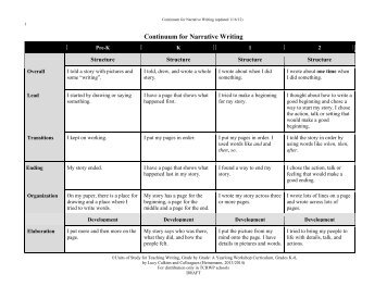 lucy calkins essay rubric Lucy calkins personal narrative rubric for 5th grade derived from rubric: rubric for narrative writing 3rd grade built by moniqueander .