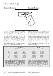 Brewster-Prismen Brewster Prisms - Bernhard Halle