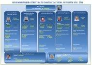 c. andraca - Comité Ile de France