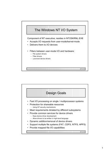 I o systems storage technology drivers magnetic disks for X window system architecture