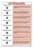 Cables de acero - EXTRANET FACILISWEB - Page 4