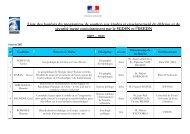 Liste des lauréats du programme de soutien aux études et ... - IHEDN