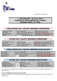 1-4 finales 2010 - Comité de Basketball du Maine et Loire