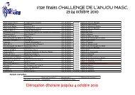 1/32e finales CHALLENGE DE L'ANJOU MASC. 23-24 octobre 2010