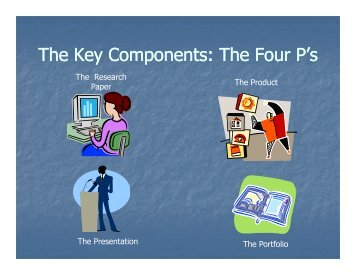 The Key Components: The Four P's - Warren County Schools