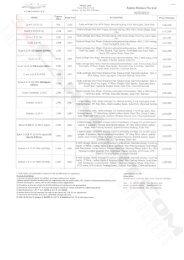 Chevrolet Pricelist Aug 2012 (2012-08-10) - sgCarMart