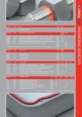 AVA ILA BILITY LIST - January 2010 - DanLube - Page 3