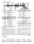 Flojet 2100-232 - IqTMA-UVa - Page 3