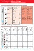Die Neue ELS Ventilator - Helios Ventilatoren AG - Seite 3