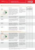 Die Neue ELS Ventilator - Helios Ventilatoren AG - Seite 6