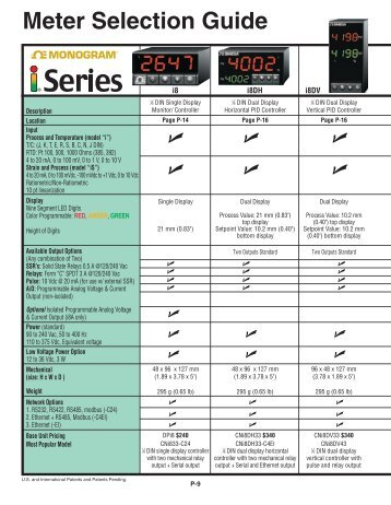 iSeries : iSeries Meter Selection Guide