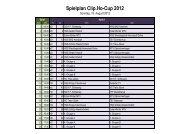 Spielplan Clip.Ho-Cup 2012